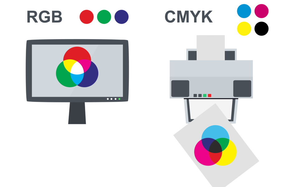 RGB vs CMYK vector